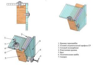 Как крепить сотовый поликарбонат к дереву