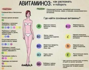 Как не допустить развитие авитаминоза